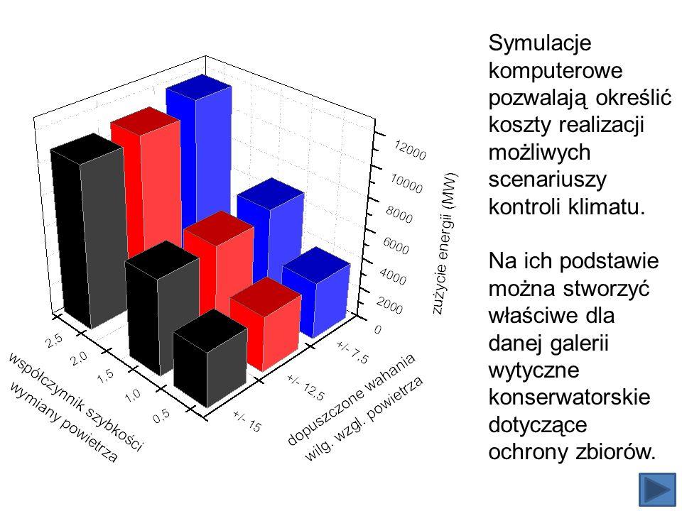 Symulacje komputerowe pozwalają określić koszty realizacji możliwych scenariuszy kontroli klimatu.