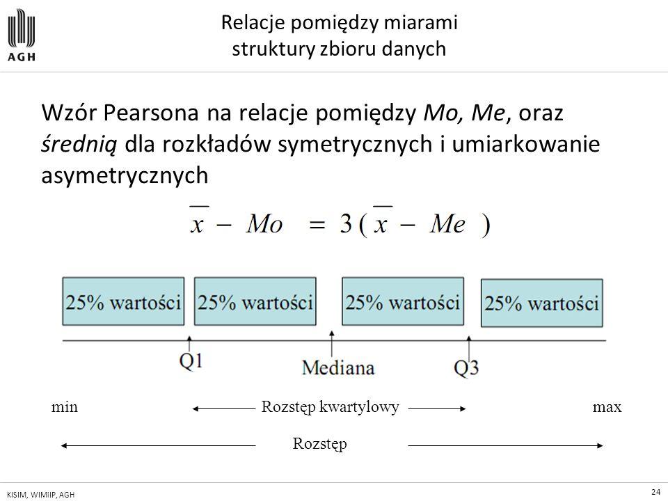 24 KISIM, WIMiIP, AGH Relacje pomiędzy miarami struktury zbioru danych Wzór Pearsona na relacje pomiędzy Mo, Me, oraz średnią dla rozkładów symetryczn