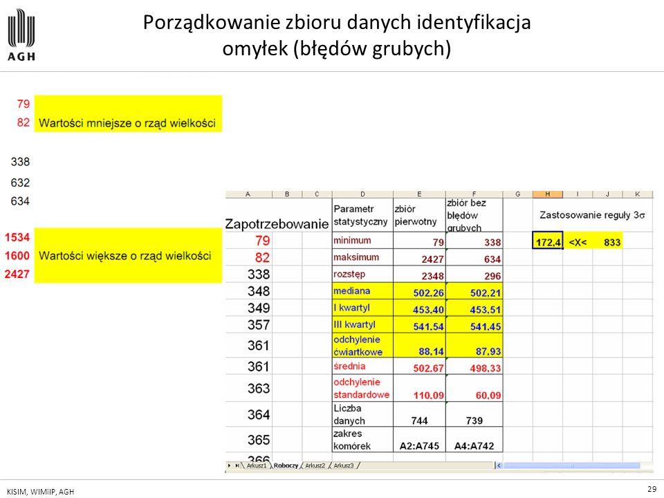 29 KISIM, WIMiIP, AGH Porządkowanie zbioru danych identyfikacja omyłek (błędów grubych)
