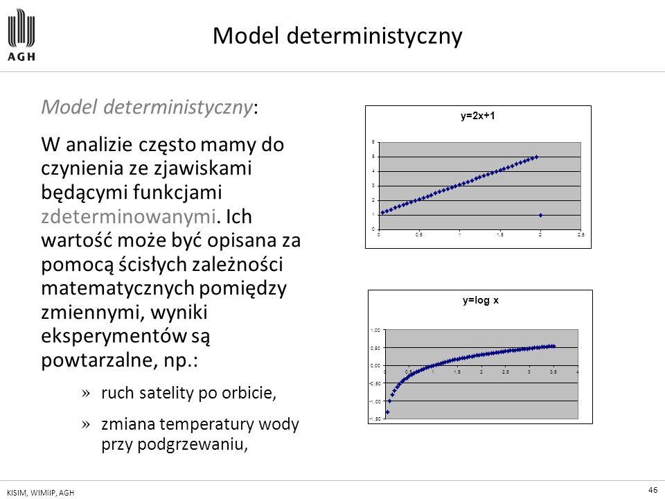 46 KISIM, WIMiIP, AGH Model deterministyczny Model deterministyczny: W analizie często mamy do czynienia ze zjawiskami będącymi funkcjami zdeterminowa