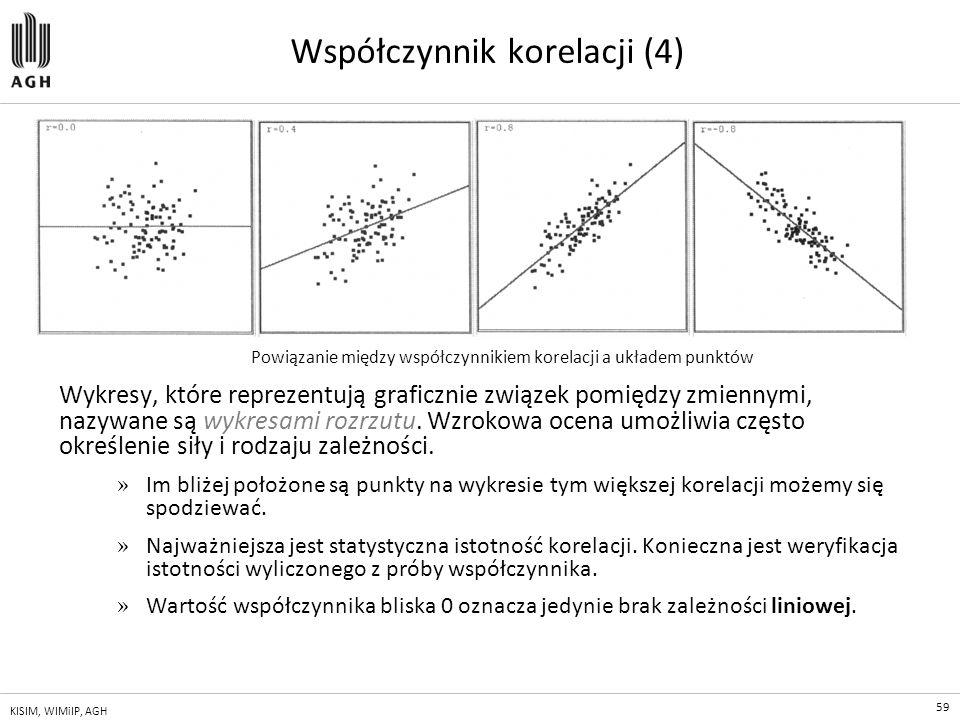 59 KISIM, WIMiIP, AGH Współczynnik korelacji (4) Powiązanie między współczynnikiem korelacji a układem punktów Wykresy, które reprezentują graficznie