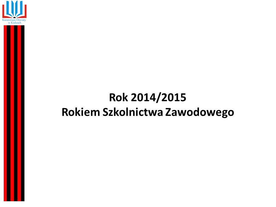 Rok 2014/2015 Rokiem Szkolnictwa Zawodowego