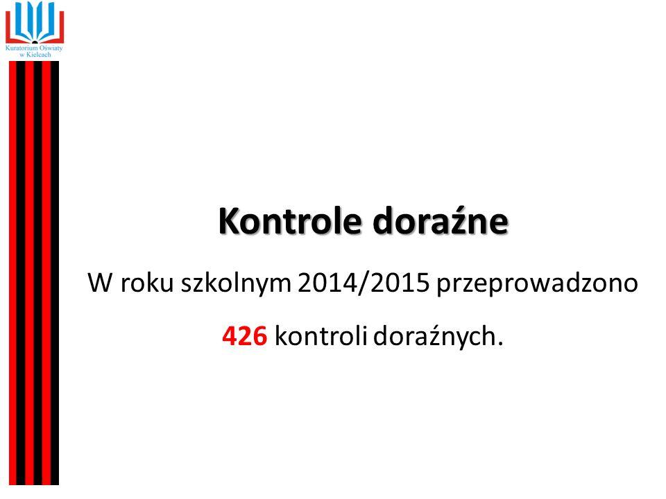 Kontrole doraźne Kontrole doraźne W roku szkolnym 2014/2015 przeprowadzono 426 kontroli doraźnych.