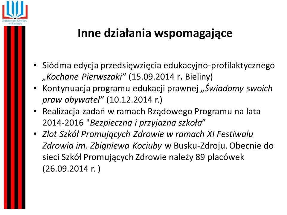 """Inne działania wspomagające Siódma edycja przedsięwzięcia edukacyjno-profilaktycznego """"Kochane Pierwszaki (15.09.2014 r."""
