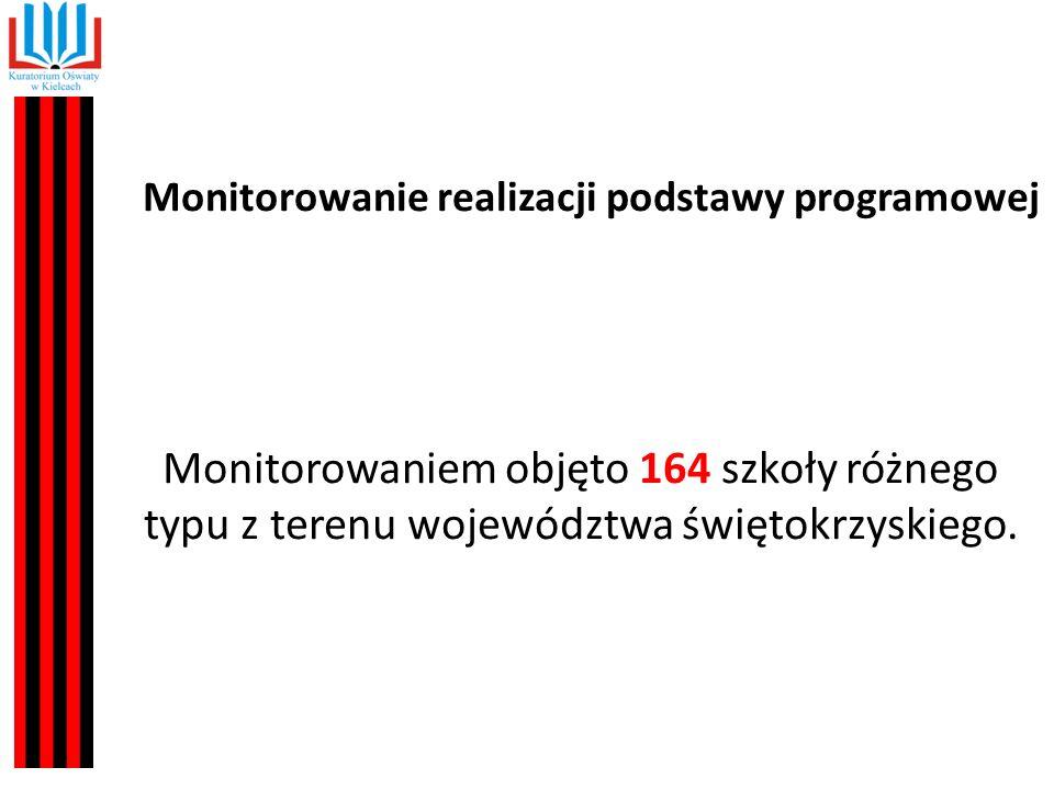 Monitorowanie realizacji podstawy programowej Monitorowaniem objęto 164 szkoły różnego typu z terenu województwa świętokrzyskiego.