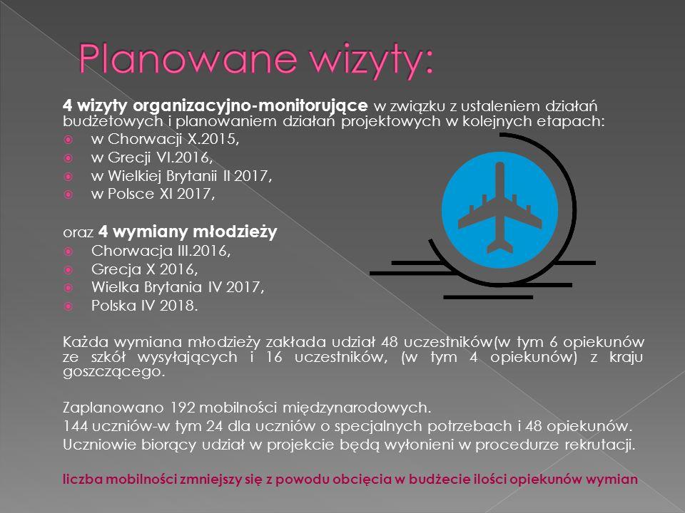 4 wizyty organizacyjno-monitorujące w związku z ustaleniem działań budżetowych i planowaniem działań projektowych w kolejnych etapach:  w Chorwacji X.2015,  w Grecji VI.2016,  w Wielkiej Brytanii II 2017,  w Polsce XI 2017, oraz 4 wymiany młodzieży  Chorwacja III.2016,  Grecja X 2016,  Wielka Brytania IV 2017,  Polska IV 2018.