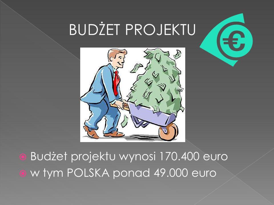 BUDŻET PROJEKTU  Budżet projektu wynosi 170.400 euro  w tym POLSKA ponad 49.000 euro