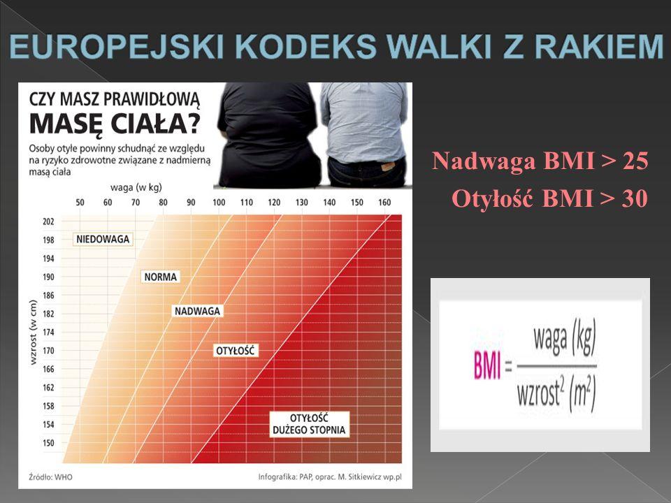 Nadwaga BMI > 25 Otyłość BMI > 30