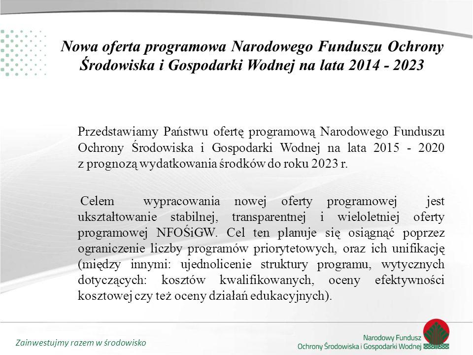 Zainwestujmy razem w środowisko Nowa oferta programowa Narodowego Funduszu Ochrony Środowiska i Gospodarki Wodnej na lata 2014 - 2023 Przygotowując aktualizację naszych programów priorytetowych mieliśmy na względzie przede wszystkim: 1.ukształtowanie wieloletniej oferty programowej na okres zgodny ze strategią Bezpieczeństwo Energetyczne i Środowisko oraz perspektywą finansową Unii Europejskiej 2014-2020, 2.poprawę komunikacji z naszymi wnioskodawcami, 3.usprawnienie procesu oceny wniosków i przyznawania dofinansowania, 4.transparentność procesu oceny dzięki zastosowaniu czytelnych kryteriów wyboru przedsięwzięć, 5.premiowanie działań edukacyjnych w ramach realizowanych przedsięwzięć.