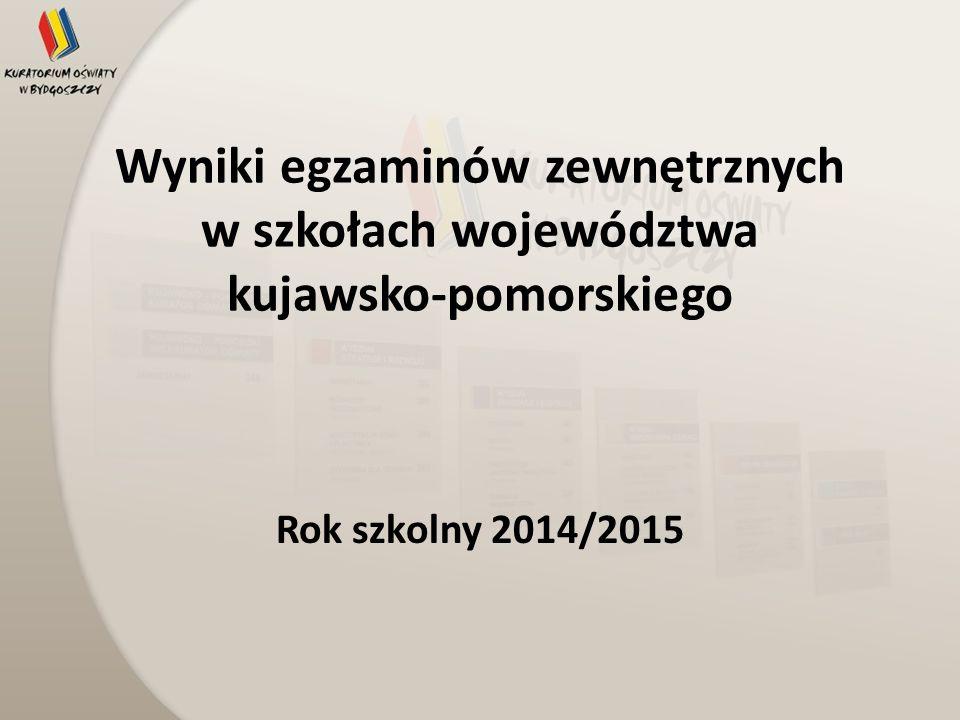 Wyniki egzaminów zewnętrznych w szkołach województwa kujawsko-pomorskiego Rok szkolny 2014/2015