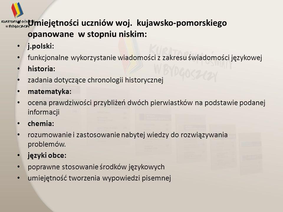 Umiejętności uczniów woj. kujawsko-pomorskiego opanowane w stopniu niskim: j.polski: funkcjonalne wykorzystanie wiadomości z zakresu świadomości język