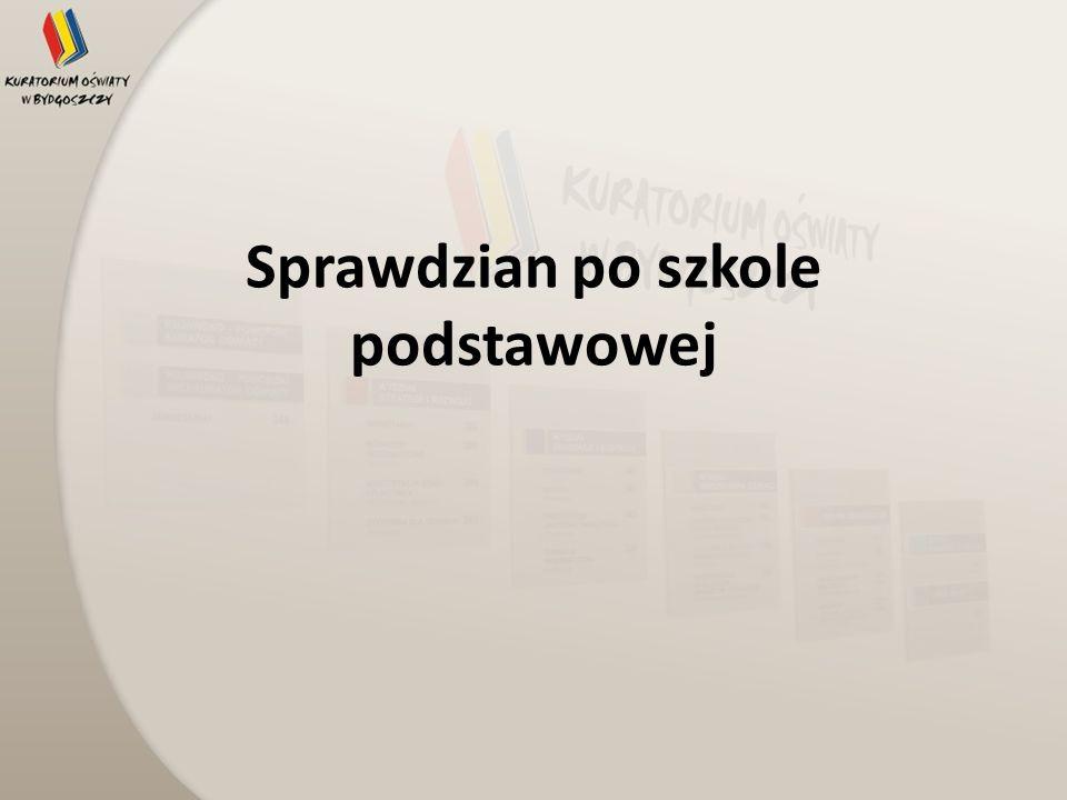 Działania Kuratorium Oświaty w Bydgoszczy w kontekście niskiego wyniku Sprawdzianu w roku szkolnym 2013/2014 Zespół ds.