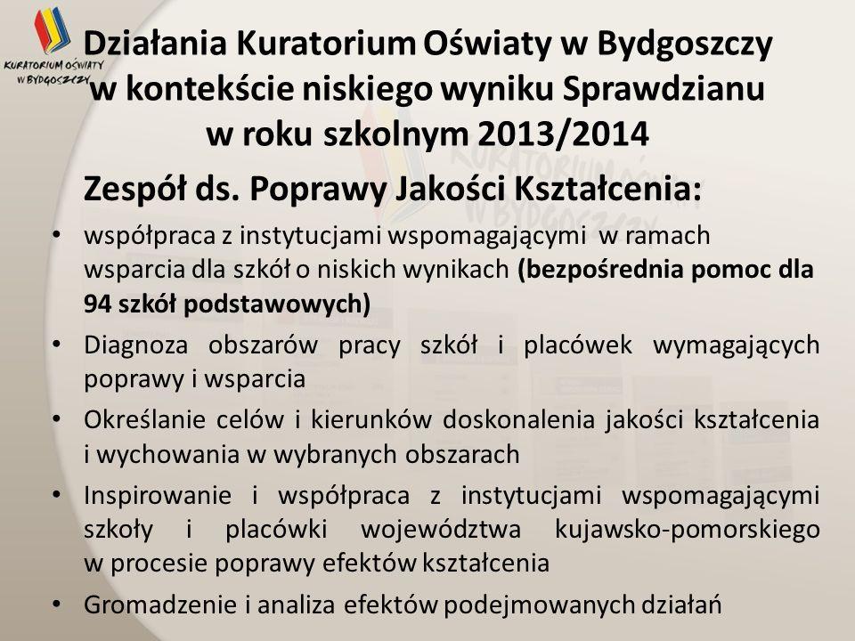 Działania Kuratorium Oświaty w Bydgoszczy w kontekście niskiego wyniku Sprawdzianu w roku szkolnym 2013/2014 Zespół ds. Poprawy Jakości Kształcenia: w