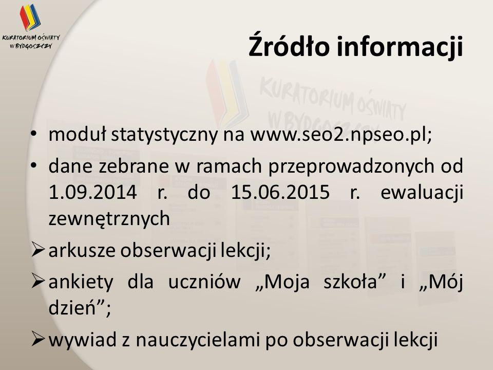 Źródło informacji moduł statystyczny na www.seo2.npseo.pl; dane zebrane w ramach przeprowadzonych od 1.09.2014 r. do 15.06.2015 r. ewaluacji zewnętrzn