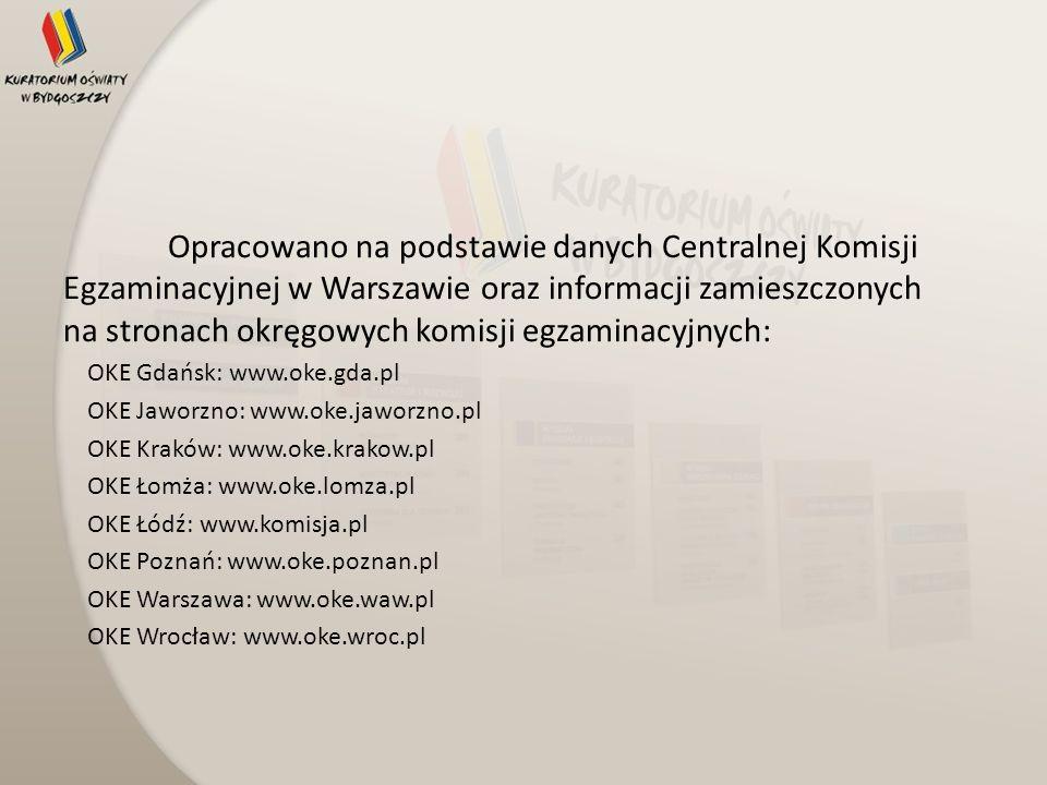 Opracowano na podstawie danych Centralnej Komisji Egzaminacyjnej w Warszawie oraz informacji zamieszczonych na stronach okręgowych komisji egzaminacyj