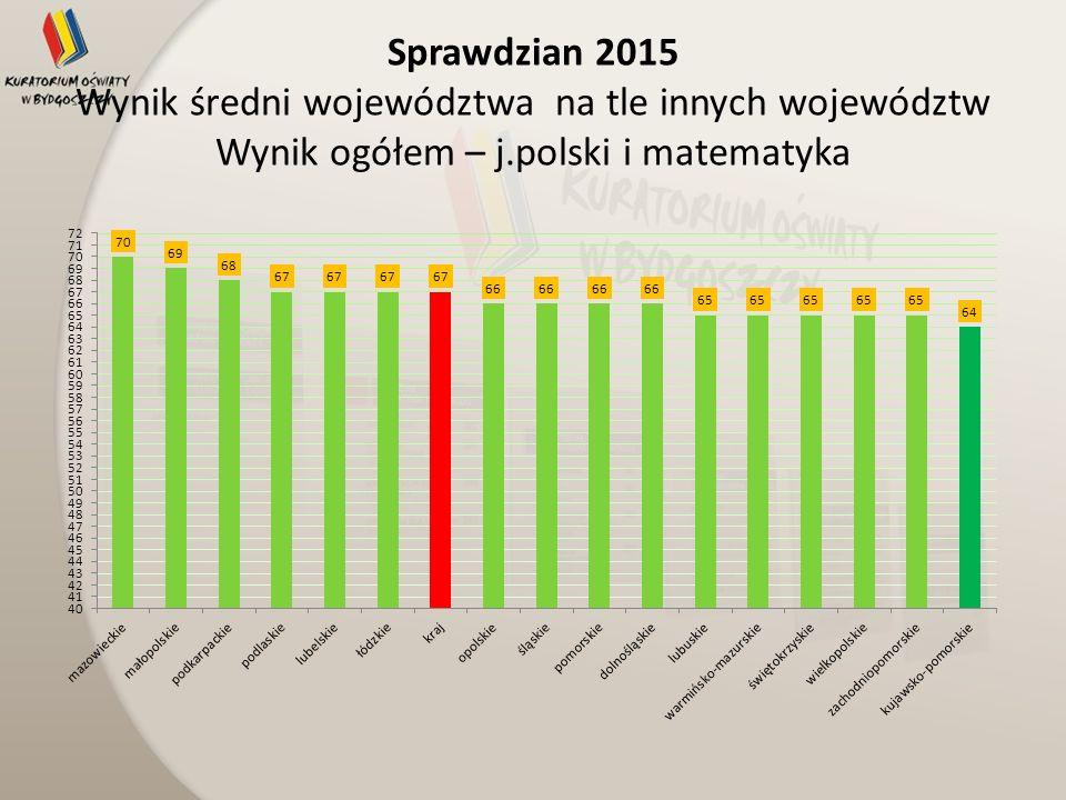 Język polski 2015