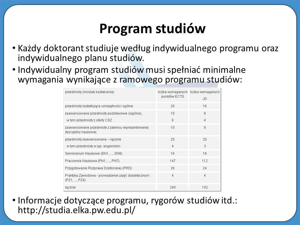 Każdy doktorant studiuje według indywidualnego programu oraz indywidualnego planu studiów.