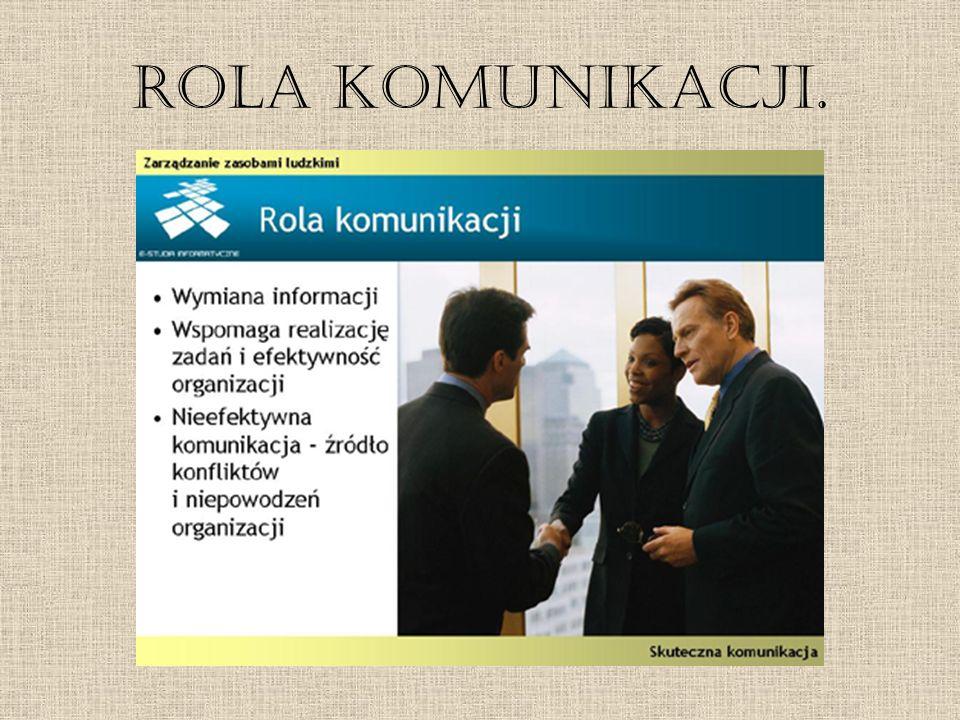 Rola komunikacji.
