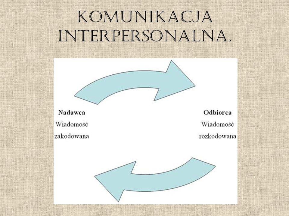 Komunikacja interpersonalna.