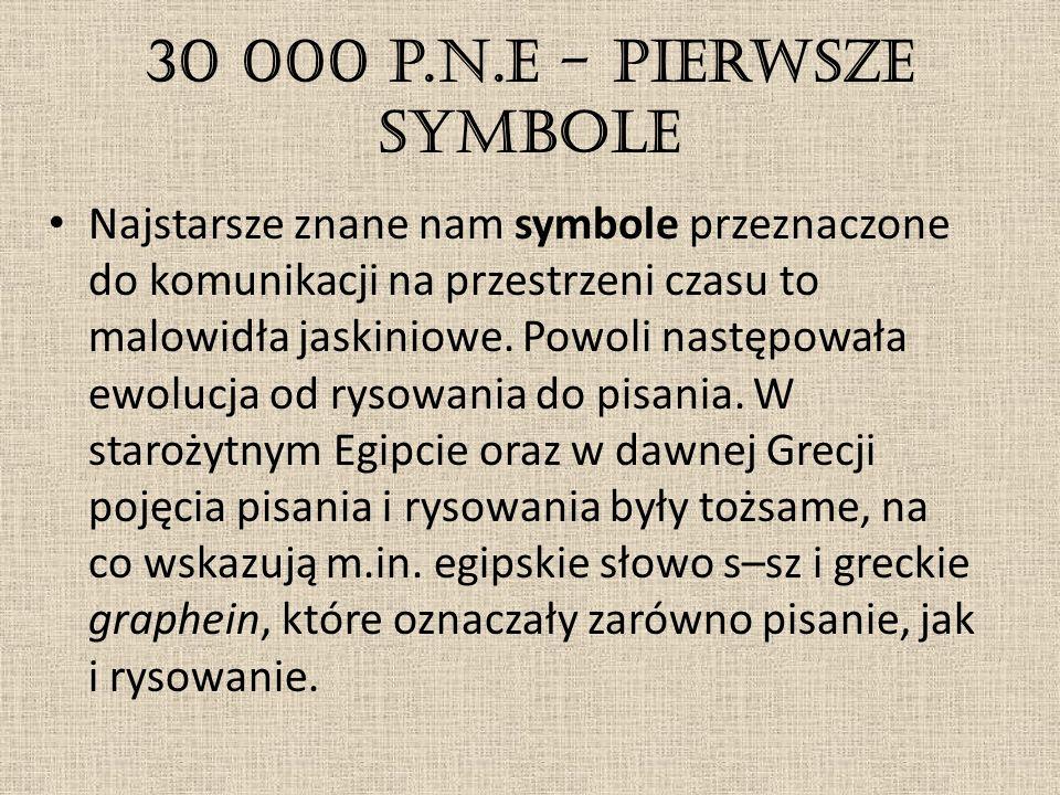 30 000 p.n.e - Pierwsze symbole Najstarsze znane nam symbole przeznaczone do komunikacji na przestrzeni czasu to malowidła jaskiniowe. Powoli następow