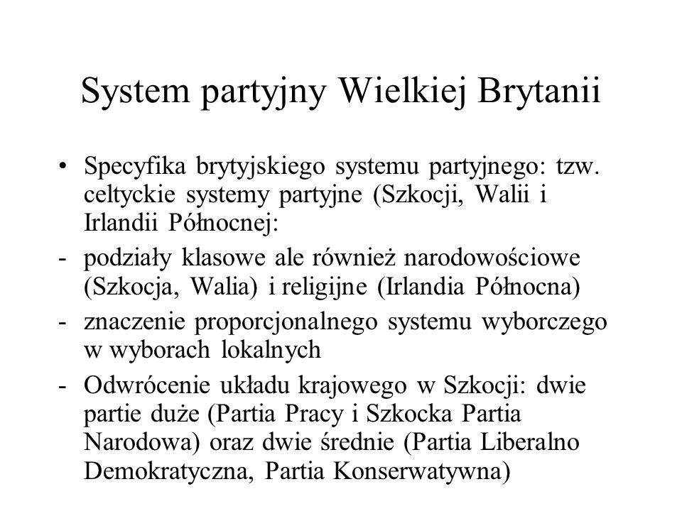 System partyjny Wielkiej Brytanii Specyfika brytyjskiego systemu partyjnego: tzw.