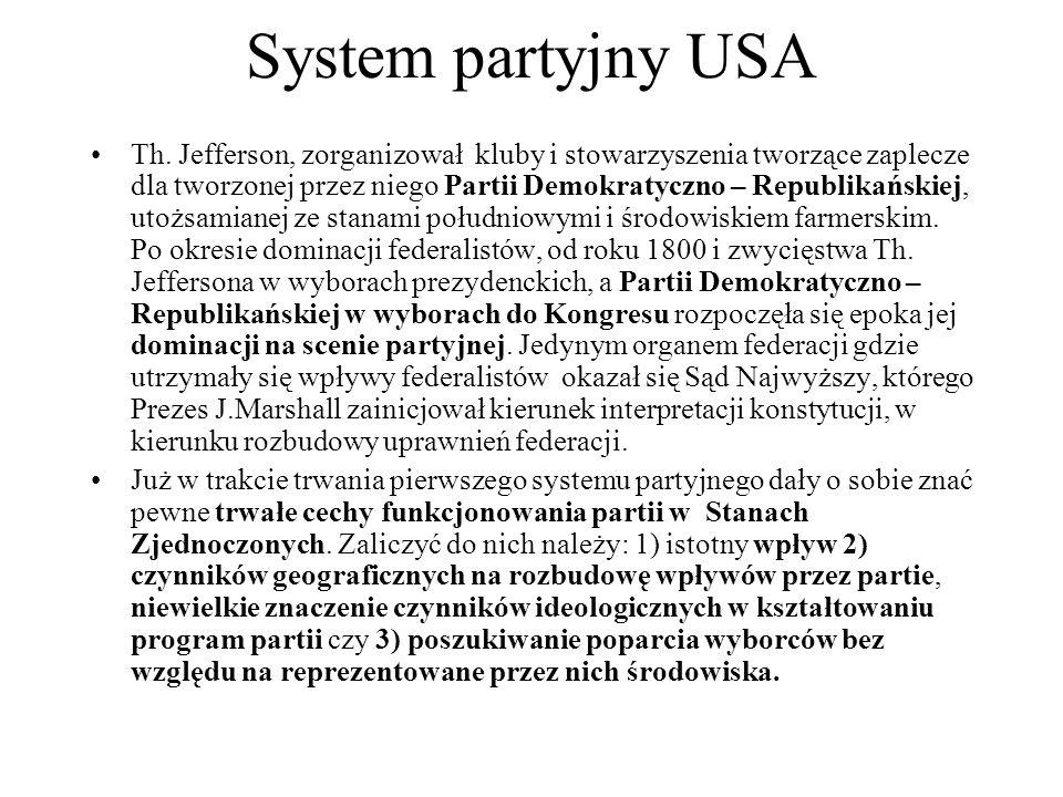 System partyjny USA Th.
