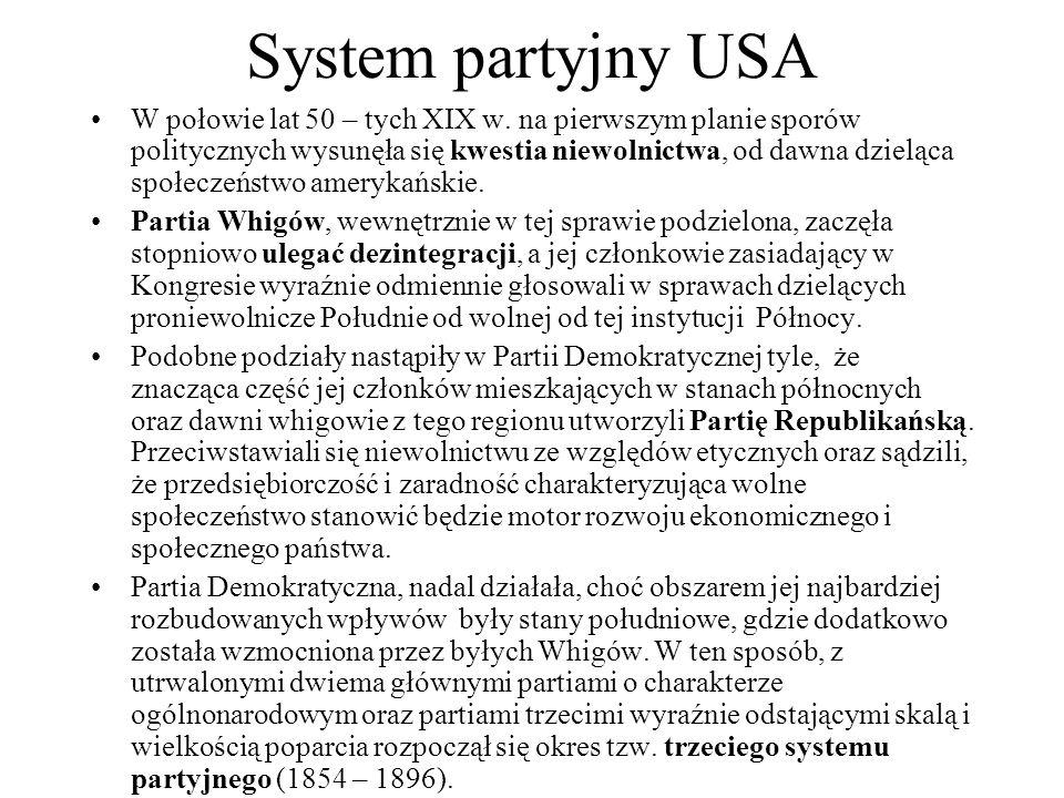 System partyjny USA W połowie lat 50 – tych XIX w.
