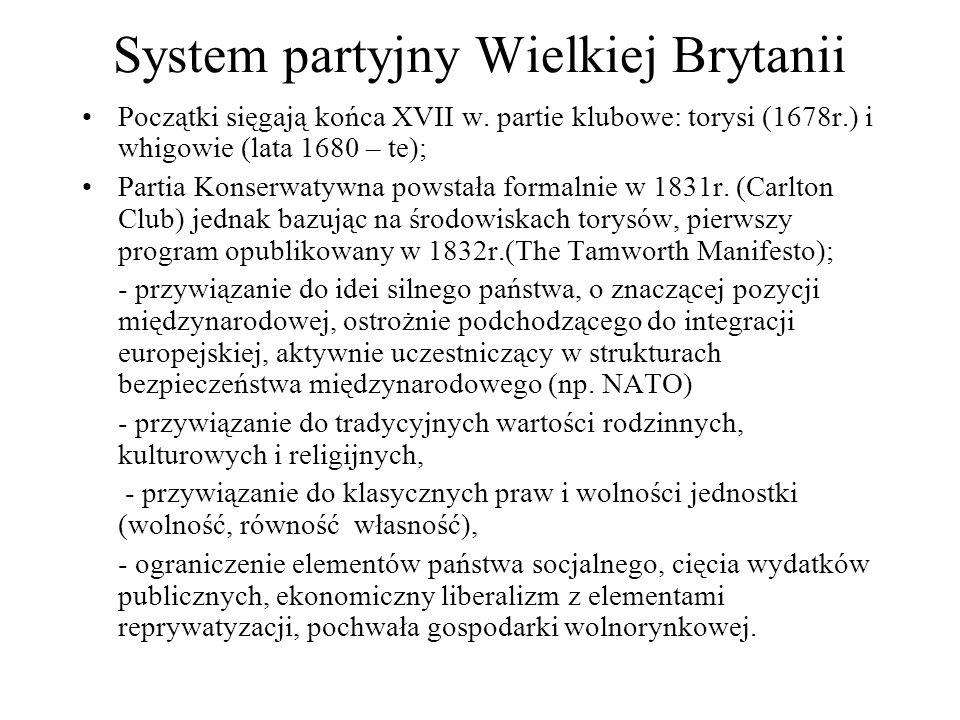System partyjny Wielkiej Brytanii Początki sięgają końca XVII w.
