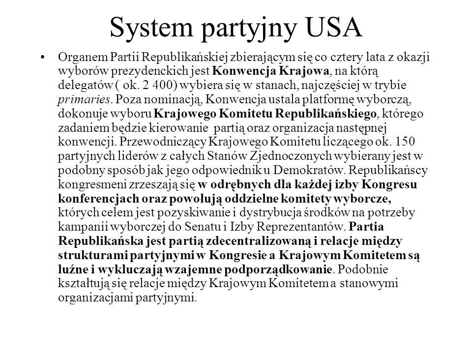 System partyjny USA Organem Partii Republikańskiej zbierającym się co cztery lata z okazji wyborów prezydenckich jest Konwencja Krajowa, na którą delegatów ( ok.