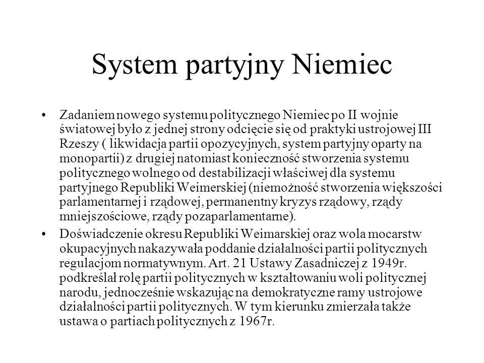 System partyjny Niemiec Zadaniem nowego systemu politycznego Niemiec po II wojnie światowej było z jednej strony odcięcie się od praktyki ustrojowej III Rzeszy ( likwidacja partii opozycyjnych, system partyjny oparty na monopartii) z drugiej natomiast konieczność stworzenia systemu politycznego wolnego od destabilizacji właściwej dla systemu partyjnego Republiki Weimerskiej (niemożność stworzenia większości parlamentarnej i rządowej, permanentny kryzys rządowy, rządy mniejszościowe, rządy pozaparlamentarne).