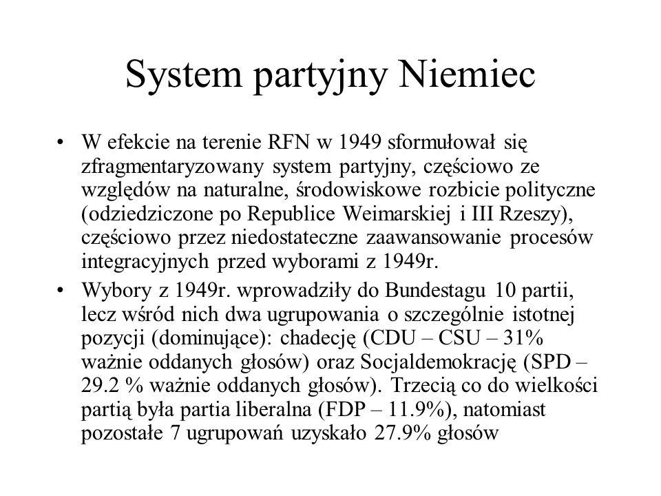 System partyjny Niemiec W efekcie na terenie RFN w 1949 sformułował się zfragmentaryzowany system partyjny, częściowo ze względów na naturalne, środowiskowe rozbicie polityczne (odziedziczone po Republice Weimarskiej i III Rzeszy), częściowo przez niedostateczne zaawansowanie procesów integracyjnych przed wyborami z 1949r.