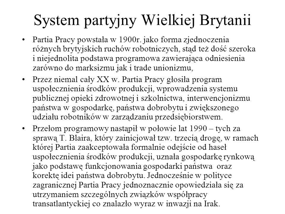 System partyjny Wielkiej Brytanii Partia Pracy powstała w 1900r.