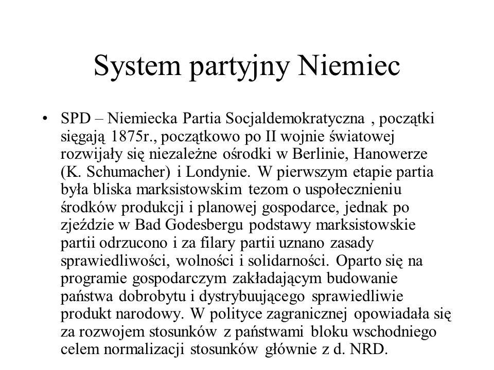 System partyjny Niemiec SPD – Niemiecka Partia Socjaldemokratyczna, początki sięgają 1875r., początkowo po II wojnie światowej rozwijały się niezależne ośrodki w Berlinie, Hanowerze (K.