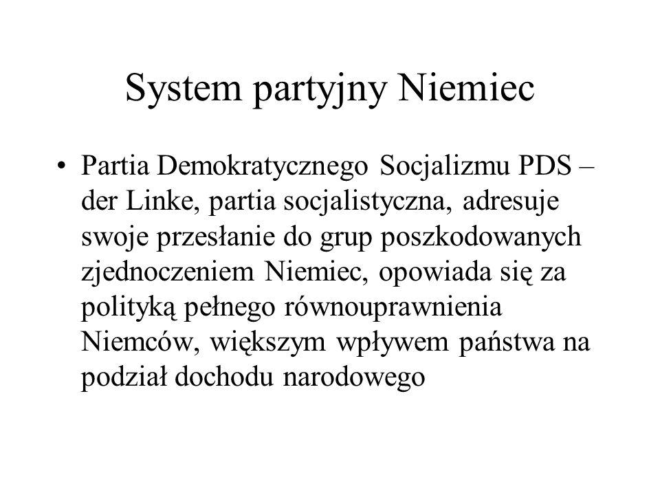 System partyjny Niemiec Partia Demokratycznego Socjalizmu PDS – der Linke, partia socjalistyczna, adresuje swoje przesłanie do grup poszkodowanych zjednoczeniem Niemiec, opowiada się za polityką pełnego równouprawnienia Niemców, większym wpływem państwa na podział dochodu narodowego