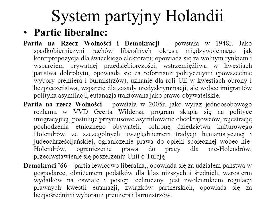 System partyjny Holandii Partie liberalne: Partia na Rzecz Wolności i Demokracji – powstała w 1948r.