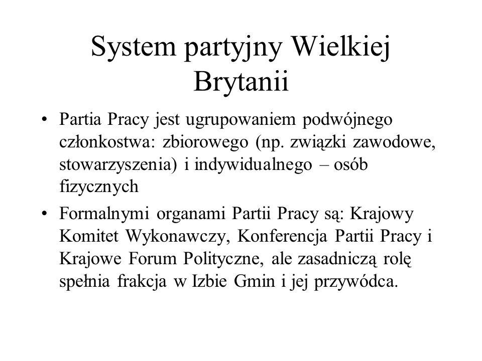 System partyjny Wielkiej Brytanii Partia Pracy jest ugrupowaniem podwójnego członkostwa: zbiorowego (np.