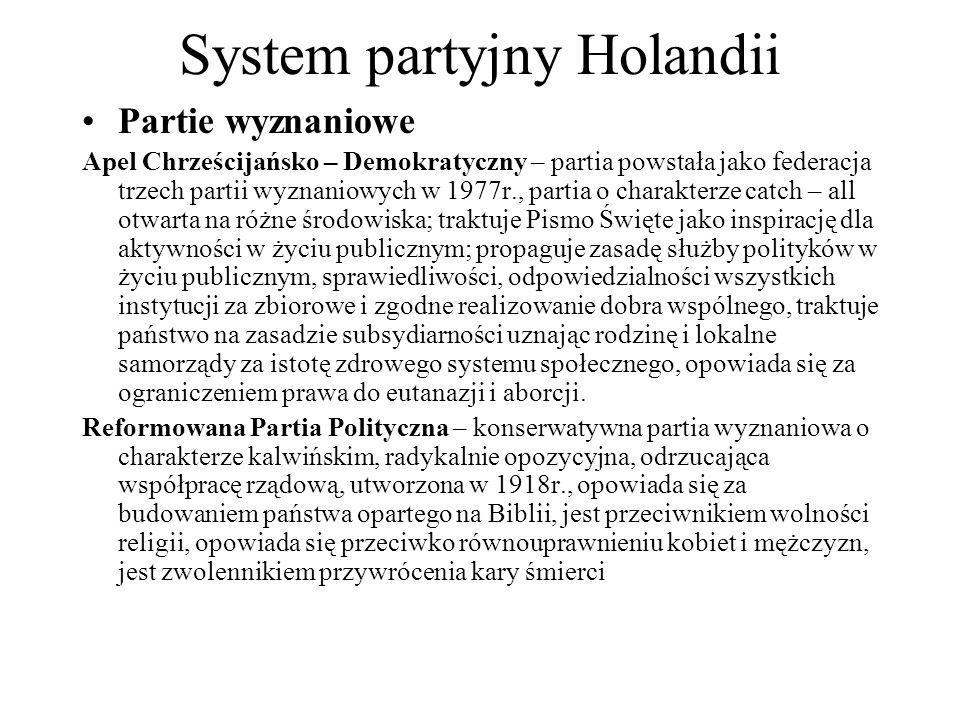System partyjny Holandii Partie wyznaniowe Apel Chrześcijańsko – Demokratyczny – partia powstała jako federacja trzech partii wyznaniowych w 1977r., partia o charakterze catch – all otwarta na różne środowiska; traktuje Pismo Święte jako inspirację dla aktywności w życiu publicznym; propaguje zasadę służby polityków w życiu publicznym, sprawiedliwości, odpowiedzialności wszystkich instytucji za zbiorowe i zgodne realizowanie dobra wspólnego, traktuje państwo na zasadzie subsydiarności uznając rodzinę i lokalne samorządy za istotę zdrowego systemu społecznego, opowiada się za ograniczeniem prawa do eutanazji i aborcji.