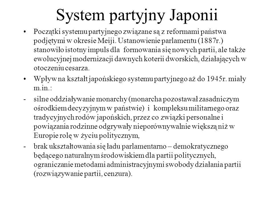 System partyjny Japonii Początki systemu partyjnego związane są z reformami państwa podjętymi w okresie Meiji.