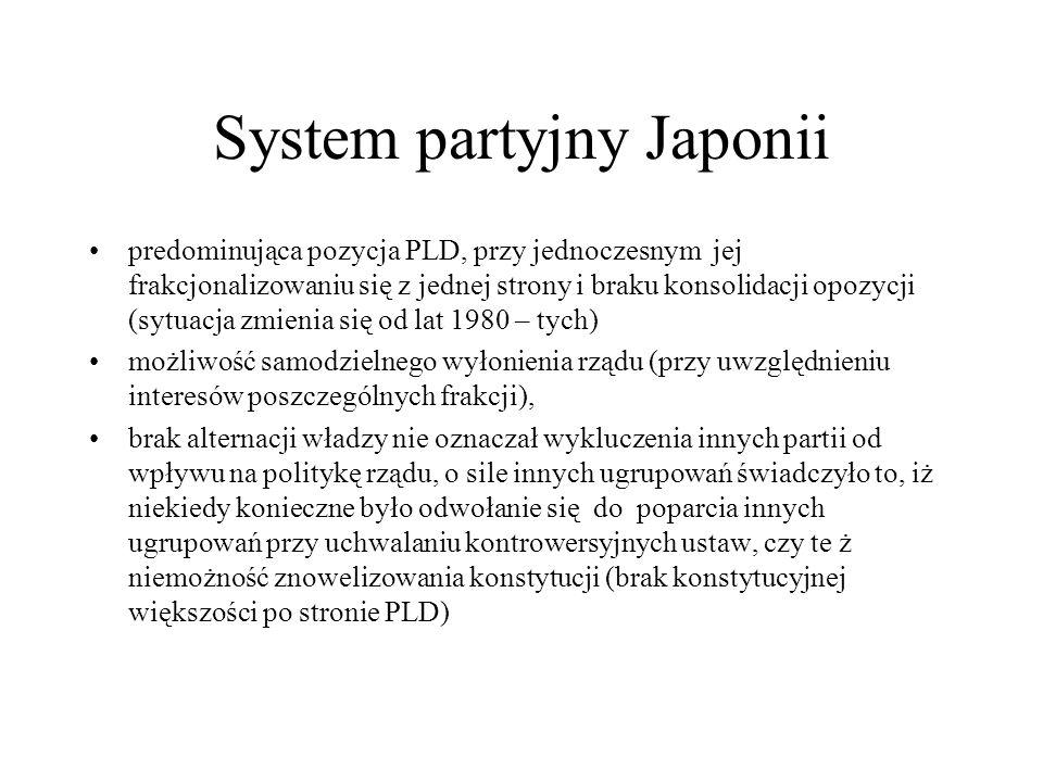 System partyjny Japonii predominująca pozycja PLD, przy jednoczesnym jej frakcjonalizowaniu się z jednej strony i braku konsolidacji opozycji (sytuacja zmienia się od lat 1980 – tych) możliwość samodzielnego wyłonienia rządu (przy uwzględnieniu interesów poszczególnych frakcji), brak alternacji władzy nie oznaczał wykluczenia innych partii od wpływu na politykę rządu, o sile innych ugrupowań świadczyło to, iż niekiedy konieczne było odwołanie się do poparcia innych ugrupowań przy uchwalaniu kontrowersyjnych ustaw, czy te ż niemożność znowelizowania konstytucji (brak konstytucyjnej większości po stronie PLD)