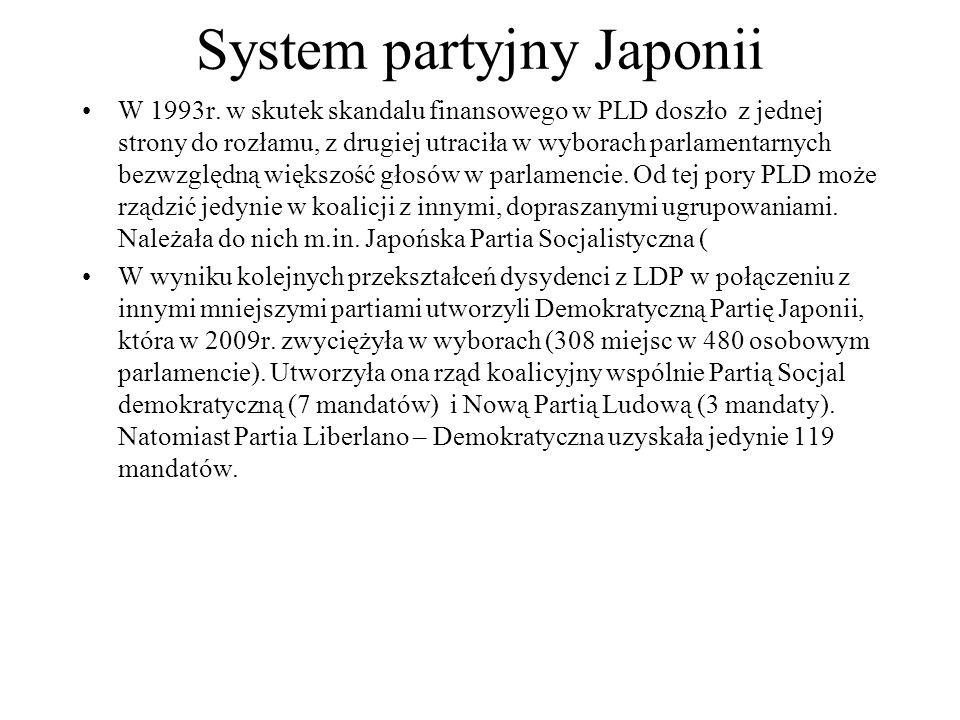 System partyjny Japonii W 1993r.