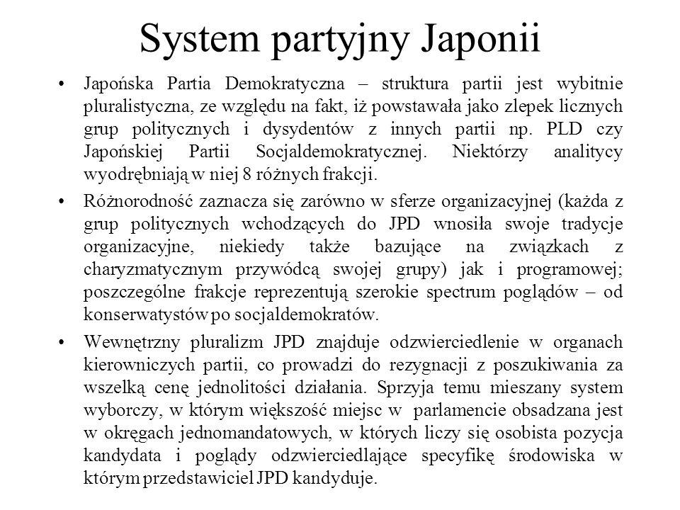 System partyjny Japonii Japońska Partia Demokratyczna – struktura partii jest wybitnie pluralistyczna, ze względu na fakt, iż powstawała jako zlepek licznych grup politycznych i dysydentów z innych partii np.