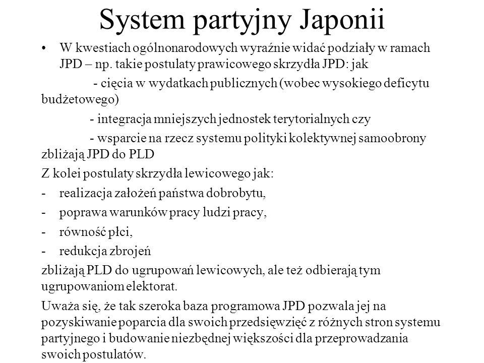 System partyjny Japonii W kwestiach ogólnonarodowych wyraźnie widać podziały w ramach JPD – np.