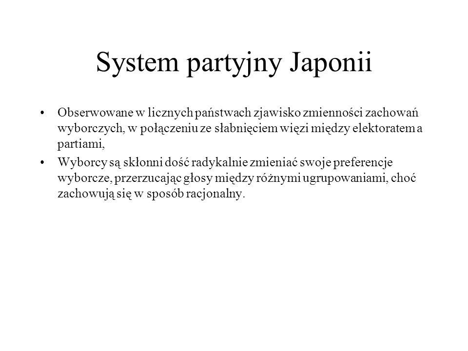 System partyjny Japonii Obserwowane w licznych państwach zjawisko zmienności zachowań wyborczych, w połączeniu ze słabnięciem więzi między elektoratem a partiami, Wyborcy są skłonni dość radykalnie zmieniać swoje preferencje wyborcze, przerzucając głosy między różnymi ugrupowaniami, choć zachowują się w sposób racjonalny.