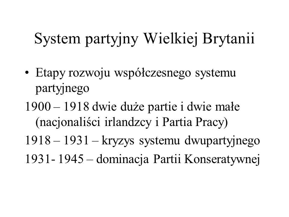 System partyjny Wielkiej Brytanii Etapy rozwoju współczesnego systemu partyjnego 1900 – 1918 dwie duże partie i dwie małe (nacjonaliści irlandzcy i Partia Pracy) 1918 – 1931 – kryzys systemu dwupartyjnego 1931- 1945 – dominacja Partii Konseratywnej