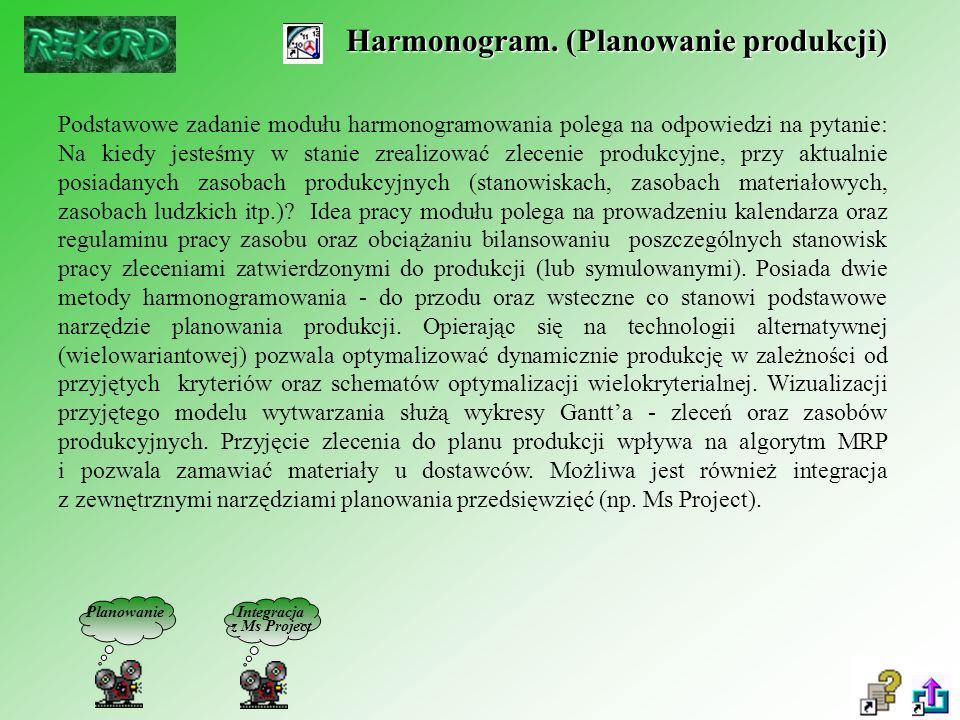 Harmonogram.