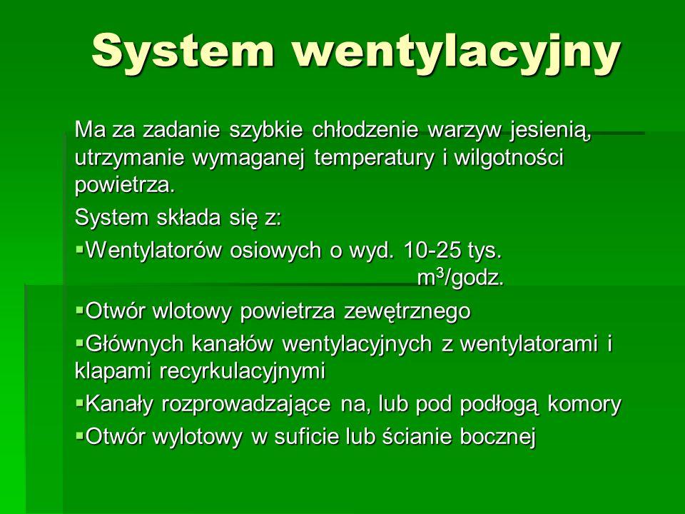 System wentylacyjny Ma za zadanie szybkie chłodzenie warzyw jesienią, utrzymanie wymaganej temperatury i wilgotności powietrza. System składa się z: 