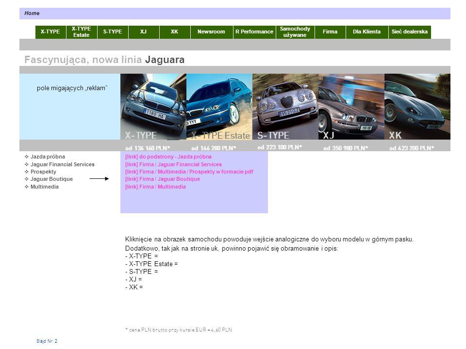Slajd Nr 2 Kliknięcie na obrazek samochodu powoduje wejście analogiczne do wyboru modelu w górnym pasku.