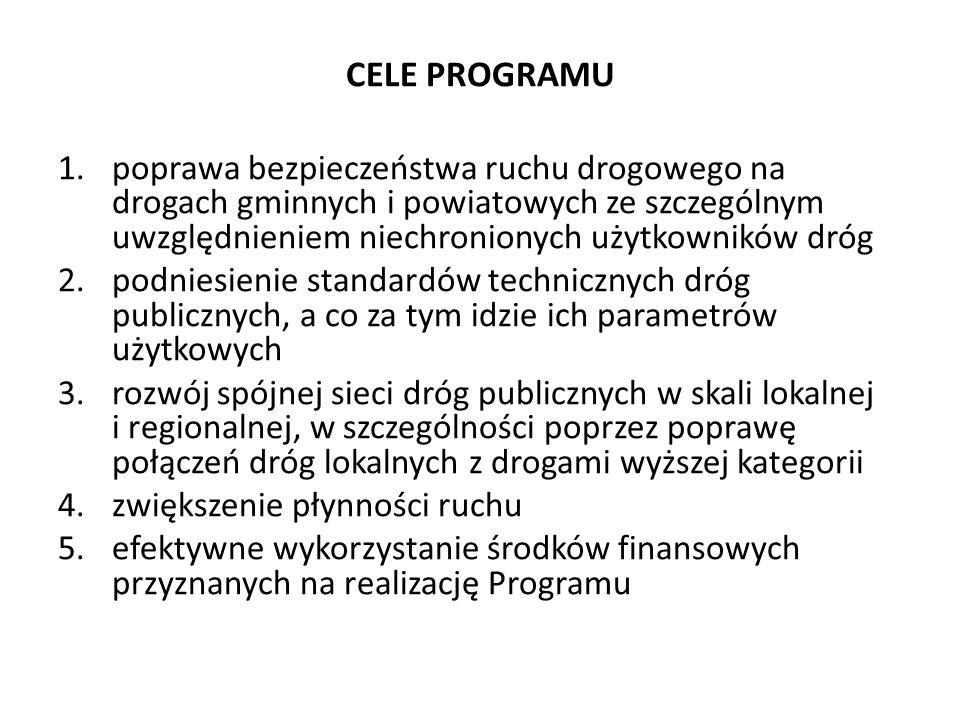 CELE PROGRAMU 1.poprawa bezpieczeństwa ruchu drogowego na drogach gminnych i powiatowych ze szczególnym uwzględnieniem niechronionych użytkowników dró
