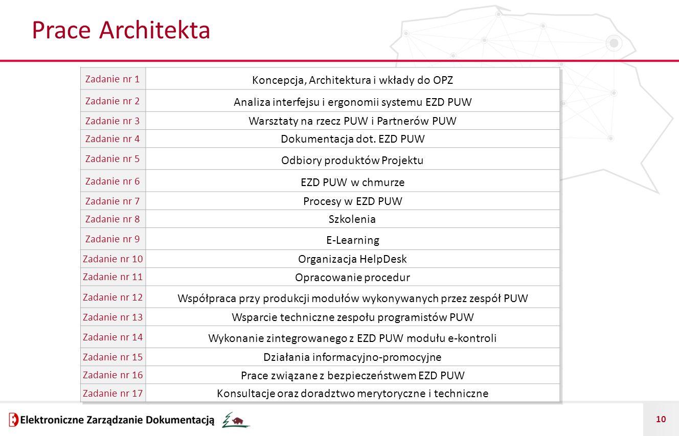10 Prace Architekta
