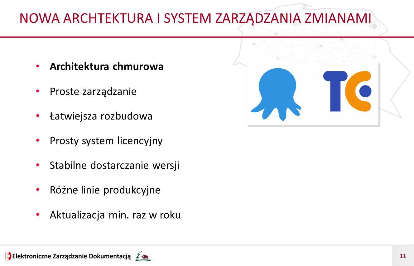 11 NOWA ARCHTEKTURA I SYSTEM ZARZĄDZANIA ZMIANAMI Architektura chmurowa Proste zarządzanie Łatwiejsza rozbudowa Prosty system licencyjny Stabilne dost